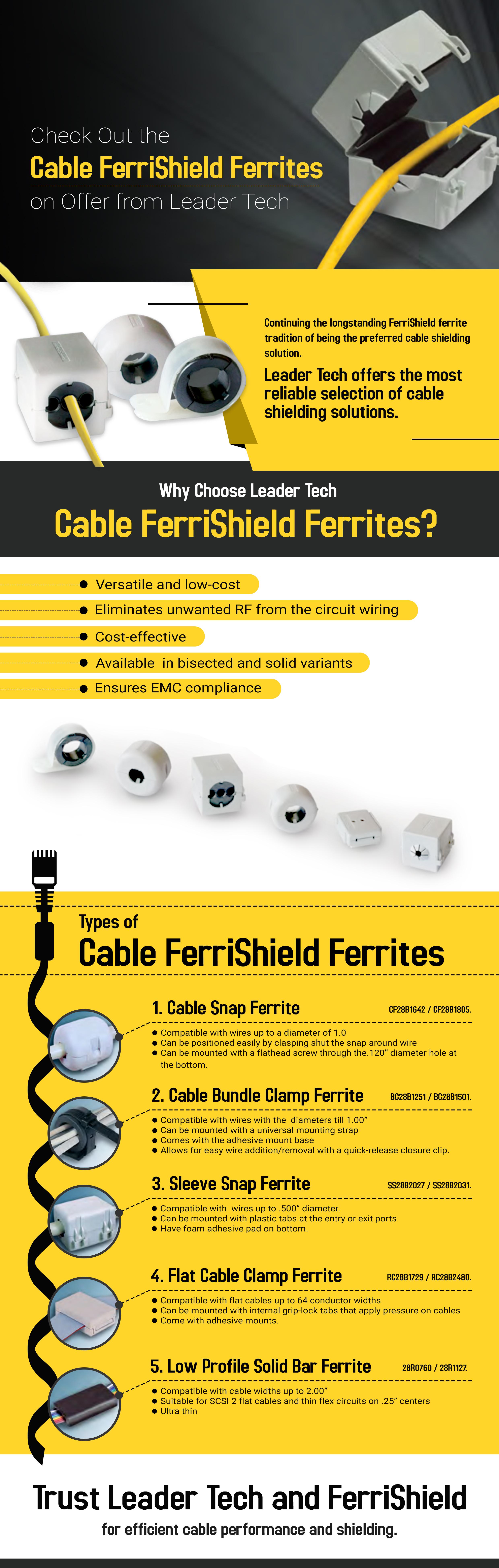 Cable FerriShield Ferrites