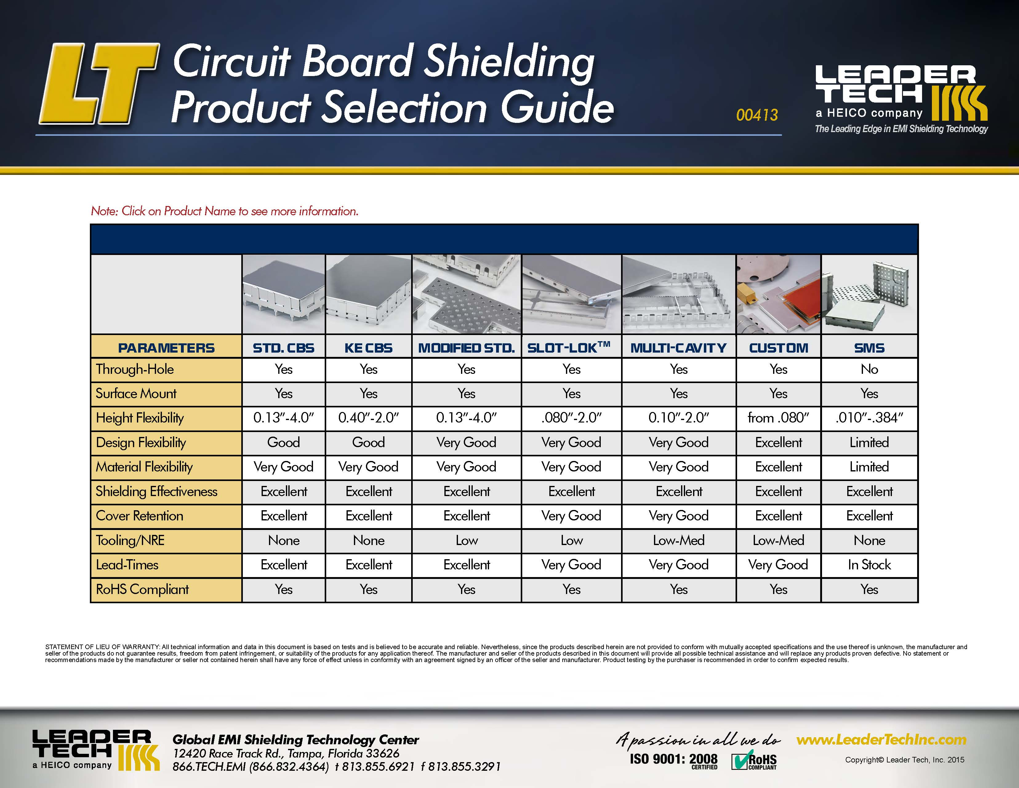LT Circuit Board Shielding Product Selection Guide
